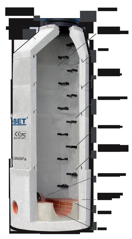 Nowość Intrac- Studnie kanalizacyjne U | Bruk-Bet HD05